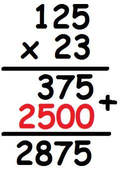 Sugestão de multiplicação sem casas vazias.