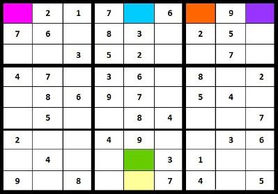 Vamos começar a resolver esse sudoku preenchendo as células coloridas primeiro.