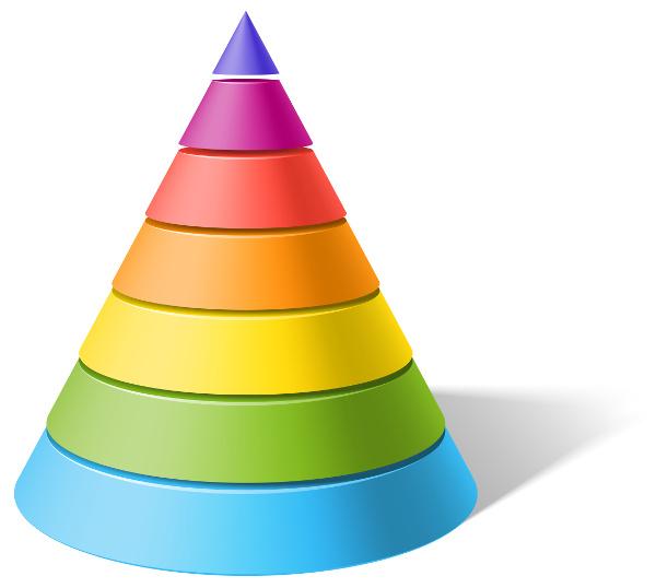 Os cones são sólidos geométricos muito presentes no nosso cotidiano, podemos encontrá-los em casquinhas de sorvete, cones de trânsito etc.