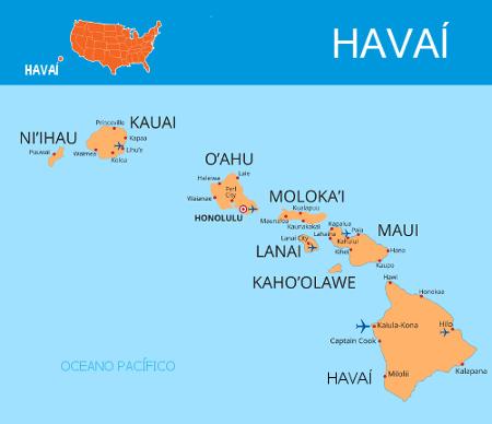Os arquipélagos podem ser vulcânicos, coralinos ou continentais. O Havaí é um arquipélago de formação vulcânica