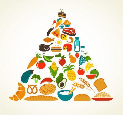 A pirâmide alimentar direciona a população a uma alimentação mais saudável