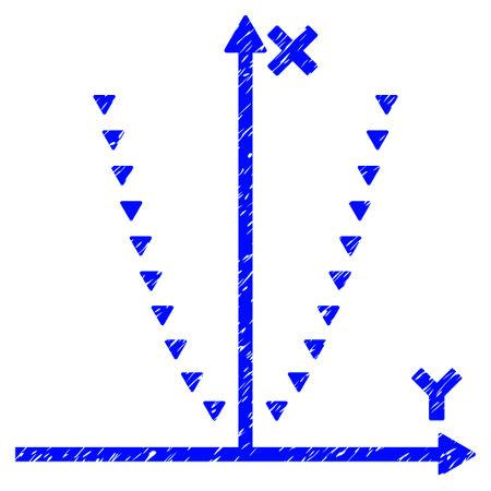 A concavidade da parábola pode estar voltada para cima ou para baixo, dependendo do coeficiente a da função