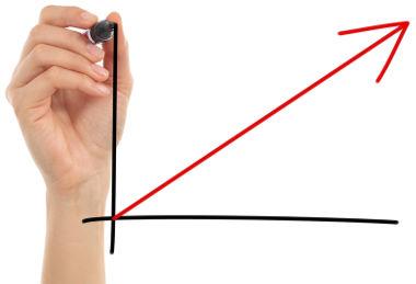 A função afim é representada por uma reta