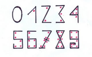 O valor de cada número