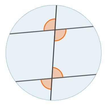 A posição dos ângulos formados por retas paralelas e uma transversal define se são colaterais internos ou externos