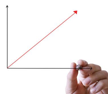 O gráfico da função do primeiro grau é composto por uma reta