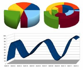 Os gráficos são utilizados na representação