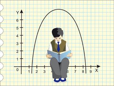 As raízes de uma equação do segundo grau são os valores em que seu gráfico toca o eixo x