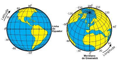As coordenadas geográficas são um importante meio de localização