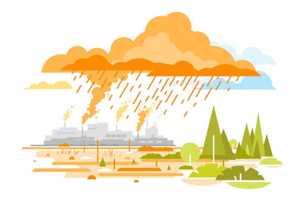 Chuva ácida é um fenômeno provocado pela emissão de gases poluentes à atmosfera que reagem com a água, tornando-a ácida.