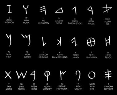 Quadro com os símbolos gráficos do alfabeto fenício *