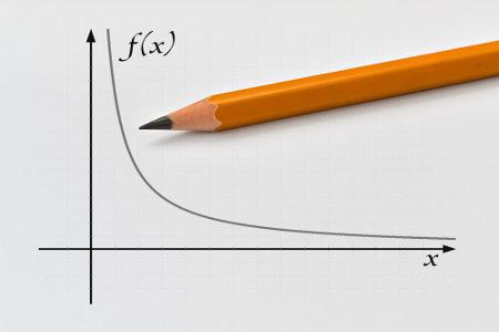 Função injetora: cada elemento do contradomínio está ligado a um único elemento do domínio