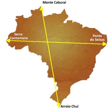 Mapa com as dimensões e pontos extremos do Brasil