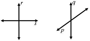36a3f6cf644 Retas concorrentes possuem um ponto em comum