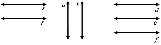 dc386ea1dbd As retas paralelas não possuem ponto em comum.