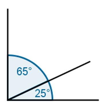 Dois ângulos complementares que compartilham vértice e um lado
