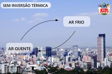 O céu da Cidade do México sem inversão térmica