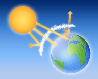 Observe o comportamento dos raios solares