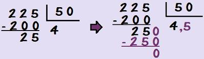 Para que não haja resto na divisão, nós acrescentamos a vírgula ao quociente para continuar uma divisão que seria inexata