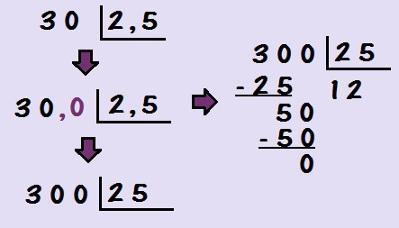 Agora devemos escrever o dividendo na forma decimal com um algarismo após a vírgula para então realizar a divisão