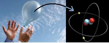 O balão está cheio de gás hélio, que é formado por vários átomos desse elemento, como mostrado do lado direito da imagem
