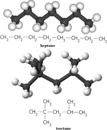 O heptano e o isoctano são alguns dos compostos de carbono que constituem a gasolina