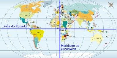 Observe que a Linha do Equador é uma latitude e o Meridiano de Greenwich é uma longitude