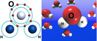 Formação de moléculas de água