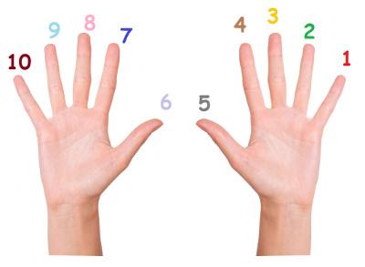 Ordenando os dedos para calcular a tabuada do 9