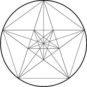 Pentagrama: a razão áurea em todos os seguimentos