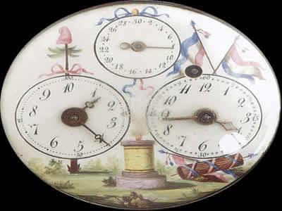 Relógio republicano. Graças à dificuldade de utilização da nova divisão das horas, ele foi rapidamente abandonado