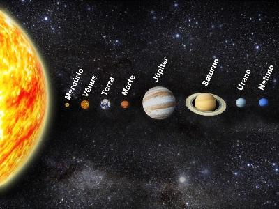 Os nomes e a ordem dos planetas que formam o Sistema Solar