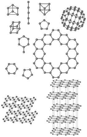 Ilustração de substâncias de carbono